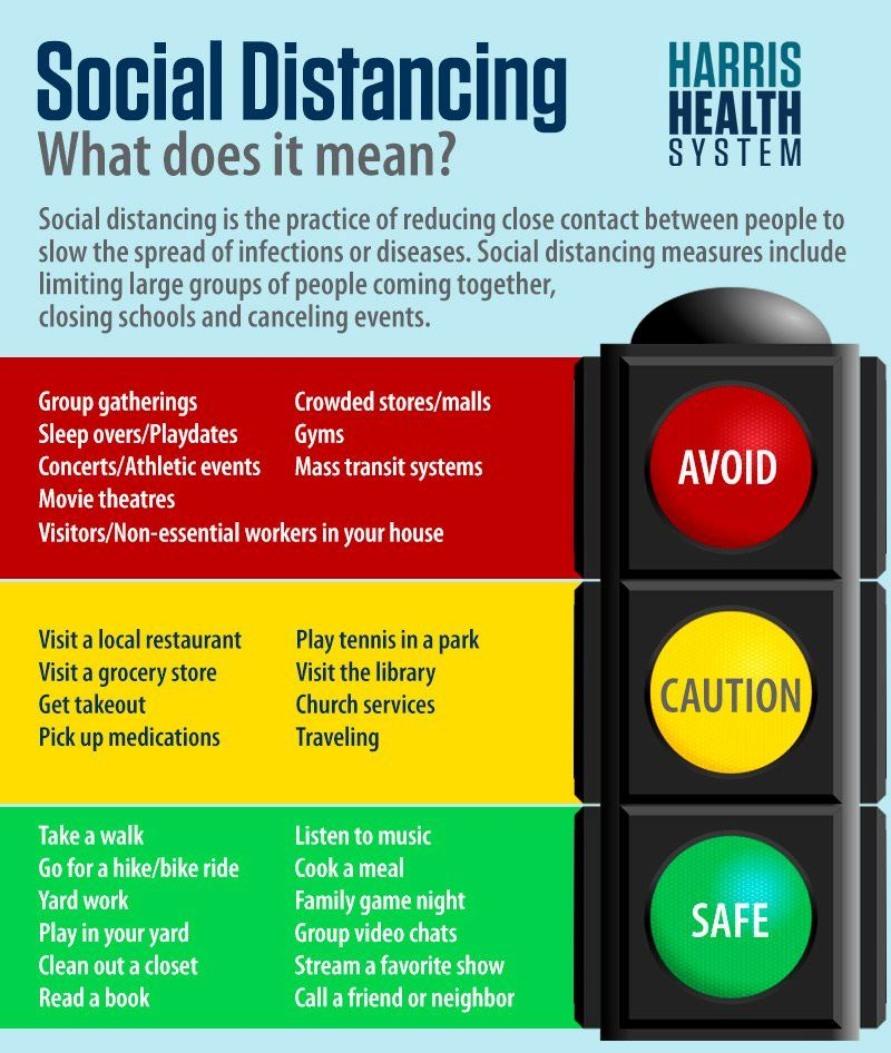 Social distancing - Harris Health System